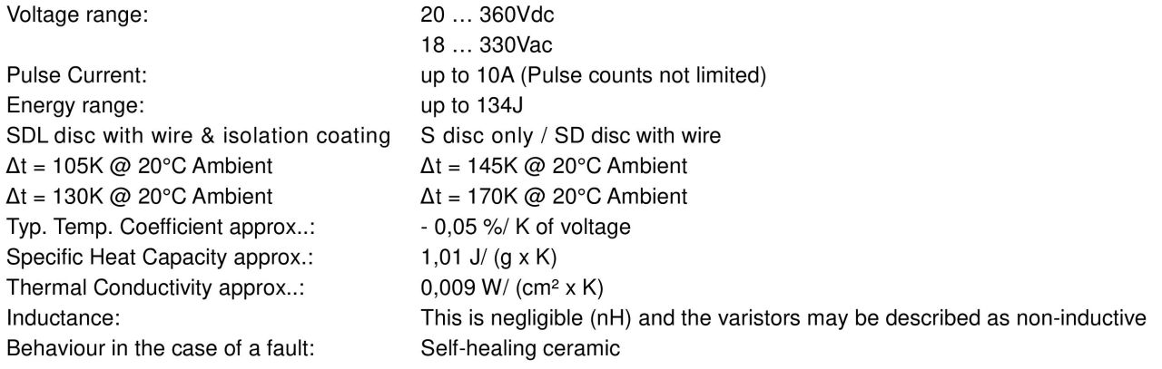 Electrical and physical characteristics 125 Series