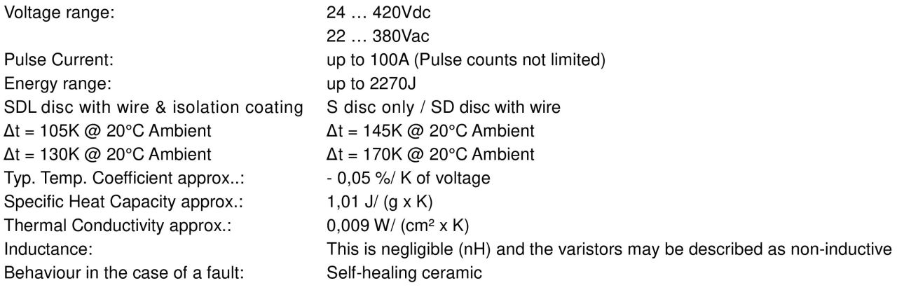Electrical and physical characteristics 400 Series